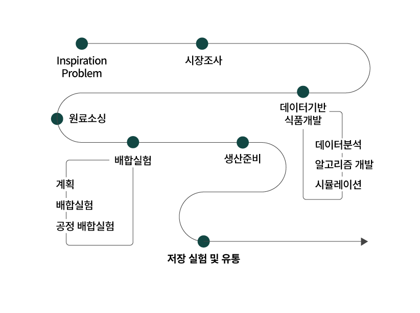 NPW_kor