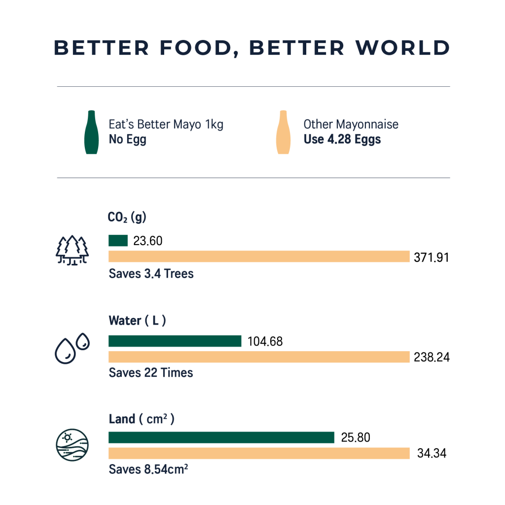 betterfood_betterworld-01